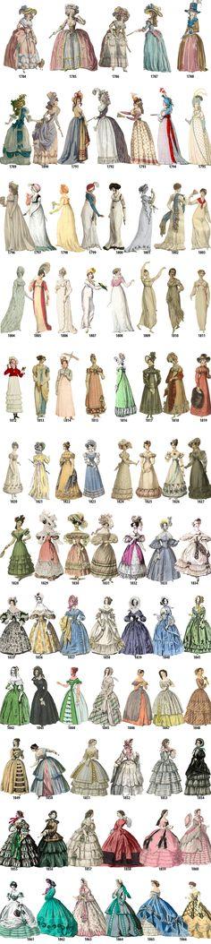 Mode féminine chaque année de 1784 à 1970 - Album sur Imgur