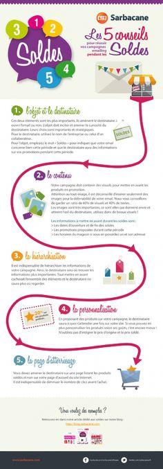 Infographie | 5 conseils pour réussir ses campagnes d'e-mailing