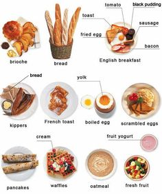 Traditional breakfast foods that are eaten around the world basic English lesson.