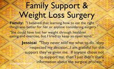 Family support after weight loss surgery.