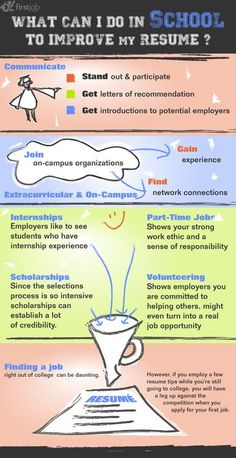resume infographic resume infographic what can i do while i am