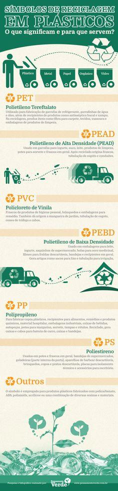 http://engenhafrank.blogspot.com.br: SÍMBOLOS DE PLASTICOS RECICLAVEIS QUE DEVEM ESTAR ...