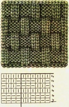 Strickmuster Crochet Techniques different crochet techniques Baby Knitting Patterns, Knitting Stitches, Free Knitting, Crochet Patterns, Simple Knitting, Kids Knitting, Creative Knitting, Knitting Charts, Knit Basket