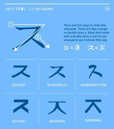 Geulja Geek - Jieut Korean Words Learning, Korean Language Learning, Korean Handwriting, Korean Letters, Learn Korean Alphabet, Learning Languages Tips, Learn Hangul, Korean Writing, Korean Phrases