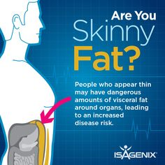 """Skinny does not equal healthy. Find out more about """"skinny fat"""" here!"""