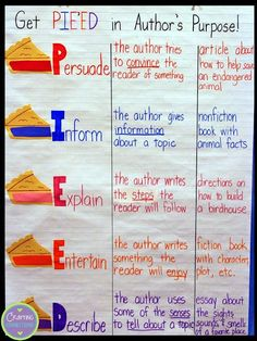Author's Purpose Anchor Chart Author's Purpose PIE'ED Anchor Chart- take author's purpose to the next level for upper elementary students by using the PIE'ED method! Reading Lessons, Reading Skills, Writing Skills, Reading Strategies, Math Lessons, Reading Intervention, Ela Anchor Charts, Reading Anchor Charts, Alliteration Anchor Chart