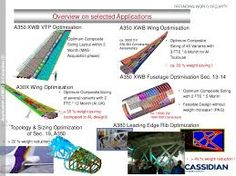 Image result for wing cross section