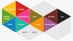 I 10 driver del cambiamento secondo Arup sono dentro una app