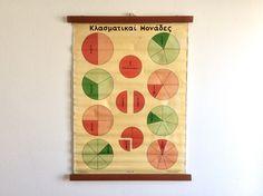 Mid Century Fractional Units Math School Chart, Rare Pull Down Chart, Vintage Mathematics Chart, Educational Chart, Wall Decor.