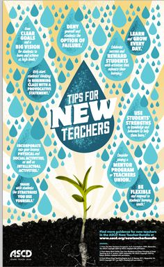 Awesome Classroom Visual Featuring 10 Tips for New Teachers ~ Educational Technology and Mobile Learning
