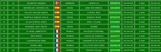 EL RAID: EQUIPO ESPAÑOL Definitivo para el Ctº de Europa de...