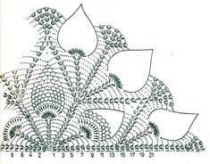 Semicircular shawl crochet - knitting scheme