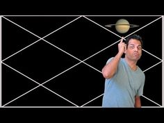 Saturn In The twelfth House of Astrology birth Chart Saturn in the 12th house - YouTube Mars In Aquarius, Saturn In Taurus, Virgo Libra Cusp, Cancer Rising, Planet Signs, Learn Astrology, Astrology Numerology, Birth Chart, Thing 1 Thing 2