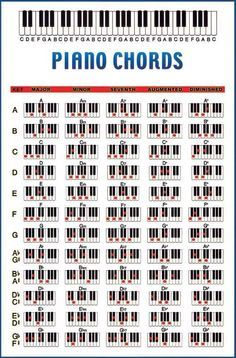 Image Result For Piano Cheat Sheet Pdf Piano Chords Chart Piano