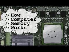 How computer memory works - Kanawat Senanan