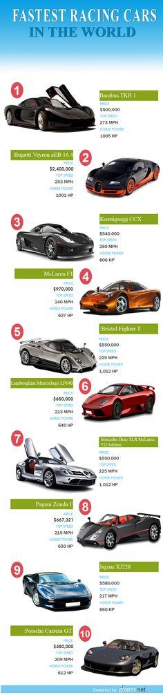 The top ten...for 2014 .... speeding safely