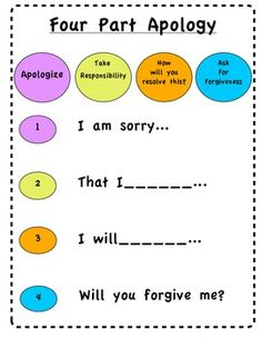 "**Free Character Building Four Part Apology Poster A Parent and teacher must have for building good character in their kids. So sick of hearing ""I'm sorry."" over and over again!  ""I'm sorry."" VS. ""I'm so sorry Jessica That I stepped on your foot. I will try to be more careful next time. Will you forgive me?"" Which would you rather hear?"