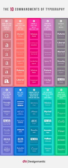 The Top  Commandments Of Visual Communication Infographics