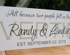 Custom Made Round Wood Name Sign by PurpleMountainDecor on Etsy