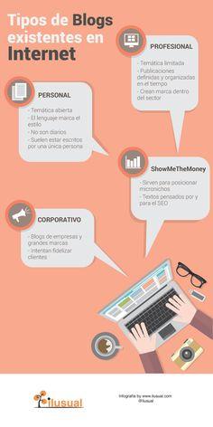 Hola: Una infografía con 4 tipos de Blogs que hay en Internet. Vía Un saludo
