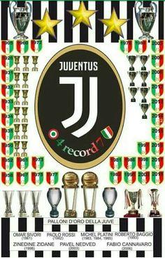 Juventus Soccer, Juventus Fc, Zinedine Zidane, Roberto Baggio, Michel Platini, Champions League, My Images, Grande, Dj
