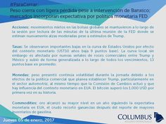 #ParaCerrar #Columbus #Noticias Peso cierra con ligera pérdida pese a intervención de Banxico; mercados incorporan expectativa por política monetaria FED