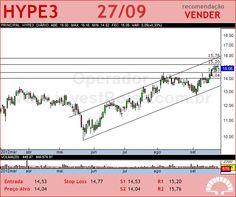 HYPERMARCAS - HYPE3 - 27/09/2012 #HYPE3 #analises #bovespa
