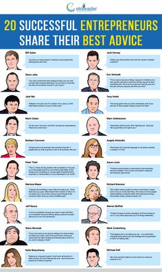 Educational infographic & Data Educational : 20 Successful Entrepreneurs Share Their Best Advice Infographic e. Business Motivation, Business Quotes, Motivation Quotes, Business Tips, Successful People Quotes, Marketing Website, Marketing Data, Motivational Picture Quotes, Wise Words