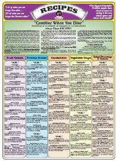 Food Combining Chart for Weight Loss | Discover more food variety than you ever dreamed possible on a ...