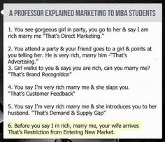 A Professor explained Marketing to MBA students.