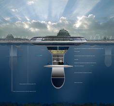 """2011 Laureates - """"Architecture, technology and design of the Sea"""" Award - Camille Benoit & Bastiaan Vermonden for the project Enercité."""