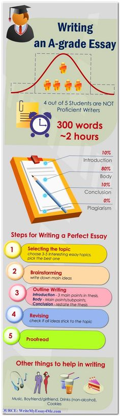 how to write a winning college application essay bailey study   essay essaywriting apa writing format sample persuasive outline template english creative writing