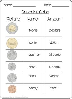"Canadian Money (Coins) Practice Sheets FREE Canadian Coins Counting Money SheetsSheetal Sheetal (Hindi : शीतल) is a Hindu/Sanskrit Indian name given name, which means ""cool"". Counting Money Worksheets, Money Activities, Math Worksheets, Math Resources, Rhyming Worksheet, Children Activities, Learning Money, Counting Coins, Canadian Coins"