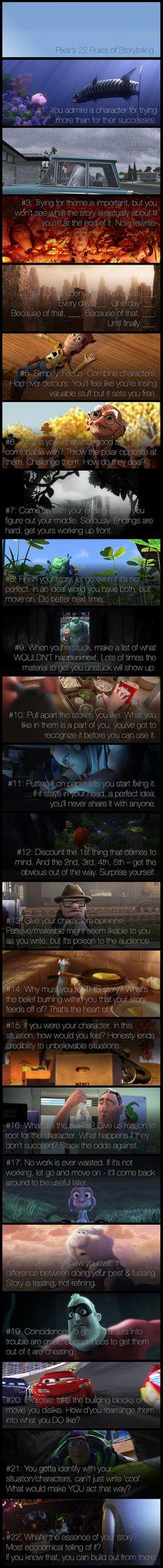 Dino Ignacio Pixar 22 Rules For Screenplay Writing Emma Coats