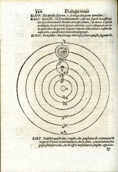 Dialogo di Galileo Galilei Linceo, orbit rings page 320, 1632