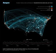 Checkins Reveal Holiday Travel Patterns [INFOGRAPHIC] {plane, train and automobile transportation during holidays, 3d Data Visualization, Information Visualization, Information Design, Information Graphics, Spatial Analysis, Exploration, Remote Sensing, Map Design, Graphic Design