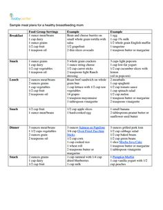 Sample meal plan for healthy breastfeeding mom