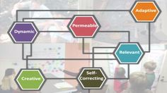 What 60 Schools Can Tell Us About Teaching 21st Century Skills - EdTechReview™ (ETR)