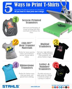 Heat printing is the easiest way to start your own T-shirt business. All you need is a heat press & a design. Learn more at Stahls.com