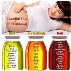 Essential oils during pregnancy