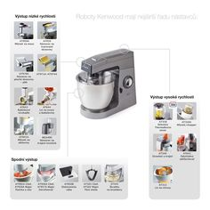 Major - KM616 Příslušenství Chopper, Washing Machine, Robot, Home Appliances, House Appliances, Choppers, Appliances, Robots
