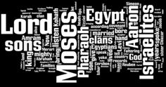 Exodus 6 (NIV) - The Bible in Wordle Form