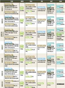 Super Simple 20 Week Ironman Training Plan