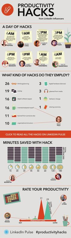 Killer Productivity 'Hacks' From Entrepreneurs Like Richard Branson (Infographic)