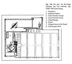 Brion Vega Cemetery plan