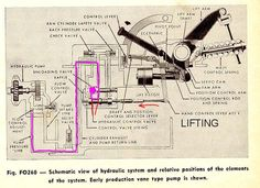 1953 Ford Jubilee Hydraulics Diagram - Wiring Diagram & Electricity ...