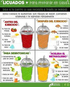 Healthy Menu, Healthy Juices, Healthy Smoothies, Healthy Drinks, Healthy Tips, Smoothie Recipes, Healthy Snacks, Healthy Eating, Healthy Recipes