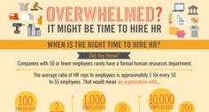 The right time to hire HR is now