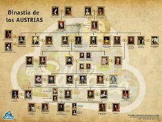 Aquí tenéis un esquema/árbol genealógico que he elaborado sobre la dinastía de los Austrias desde los Reyes Católicos hasta el fin de la ...