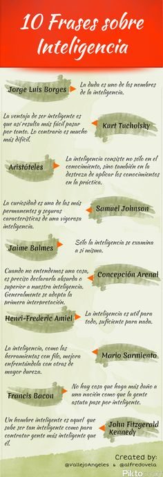 Que frases...10 citas célebres sobre inteligencia #infografia #infographic #citas #quotes Life Quotes, Quotes To Live By, Famous Quotes, Best Quotes, Smart Quotes, Printable Quotes, Sentences, More Than Words, Spanish Quotes